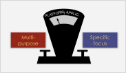 platform-applic2a