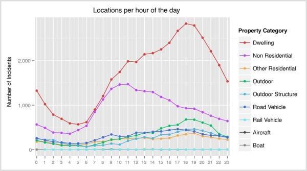 visual-timeline-loc-hours2