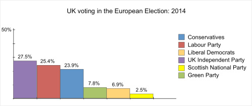 euelection-2014