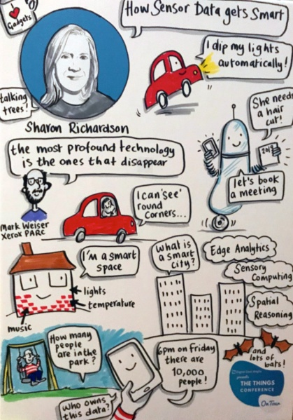 Live Graphic of Things Conference talk